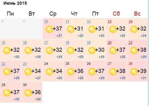 температура воды шарм эль шейх ноябрь